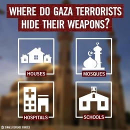 A graphic released by the Israeli Defense Forces to justify Operation Protective Edge's destruction of so many civilian structures in Gaza. (Israeli government graphic)