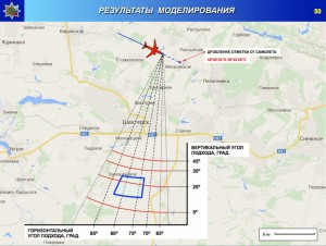 Calculation by the Buk manufacturer showing the likely area of the launch that took down Malaysia Airlines Flight 17.