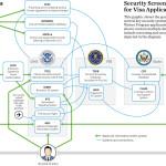 UD-visa-security_HIGHRES-1028x717