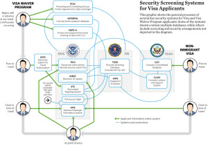 UD-visa-security_HIGHRES-1028x717