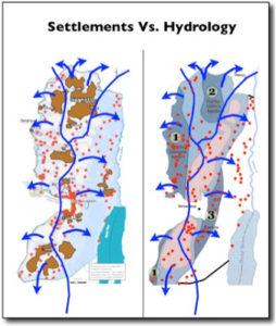 West Bank Settlements vs. Water