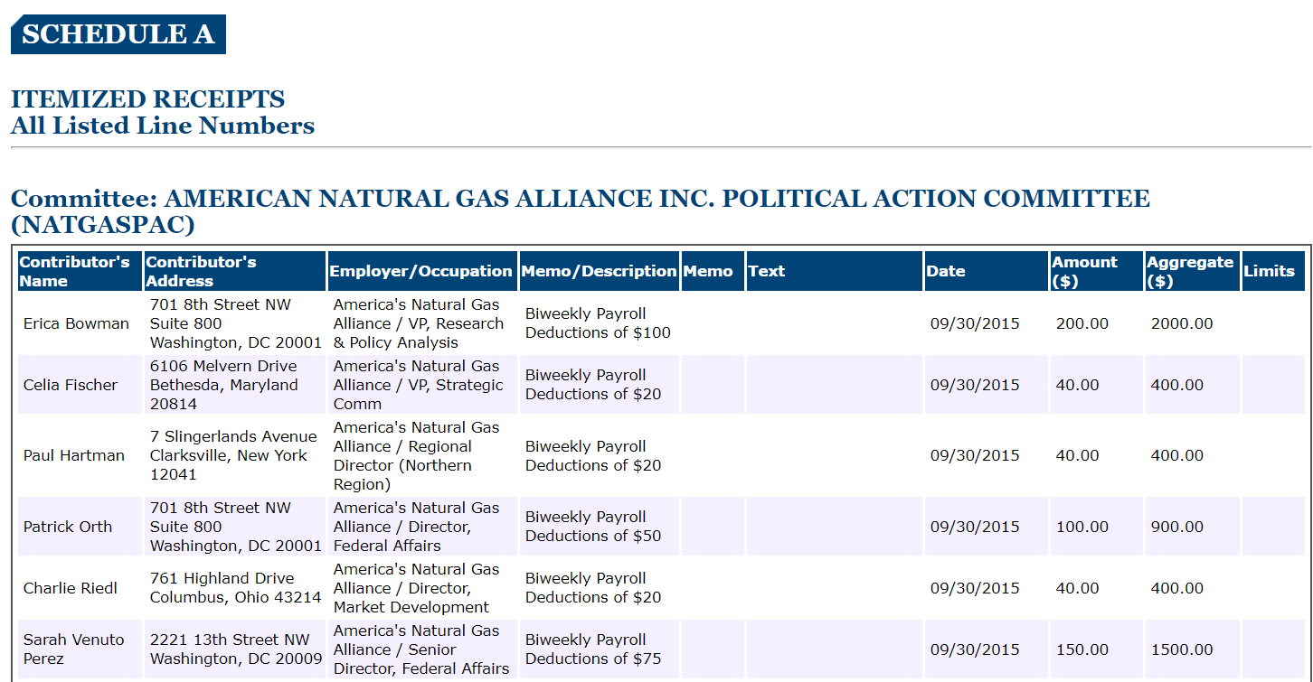 Federal campaign finance disclosure form for ANGA's PAC in 2015. (U.S. Federal Elections Commission)