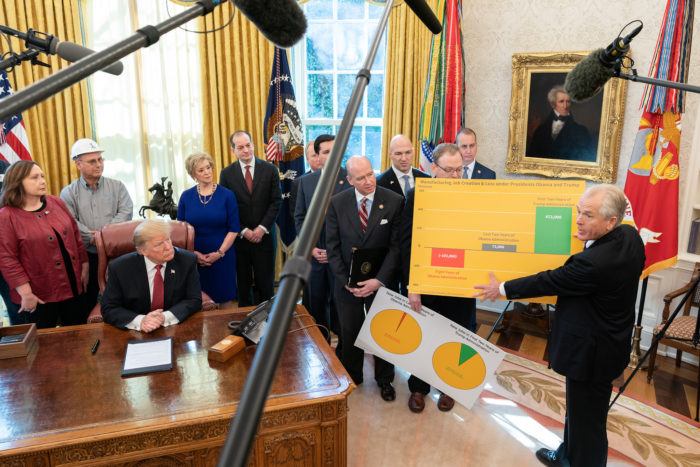 "Trump meeting with U.S. manufacturers and signing executive order to strengthen ""buy America"" Jan. 31, 2019, Oval Office. (Official White House Photo by Shealah Craighead)"